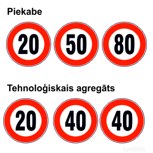 Trailer Speed Limit